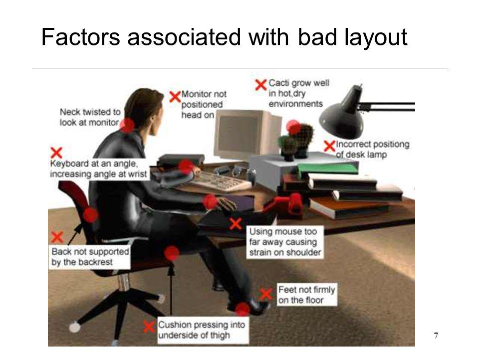 © De Montfort University, 20017 Factors associated with bad layout