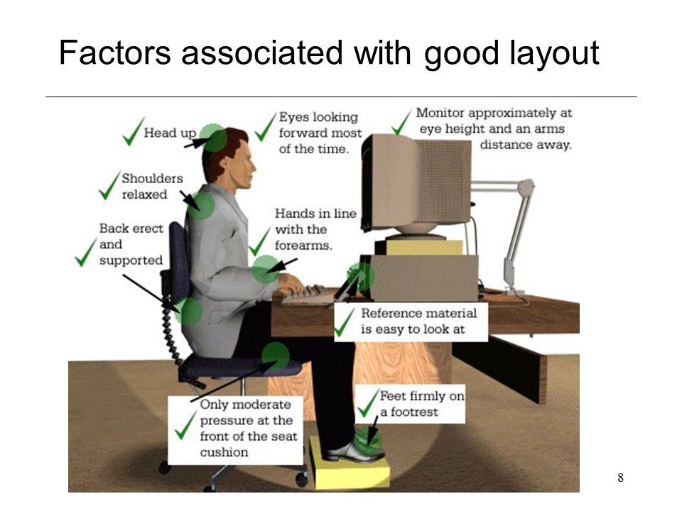 © De Montfort University, 20018 Factors associated with good layout