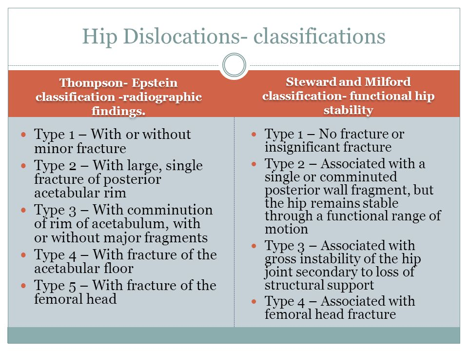 Thompson- Epstein classification -radiographic findings. Steward and Milford classification- functional hip stability Type 1 – With or without minor f
