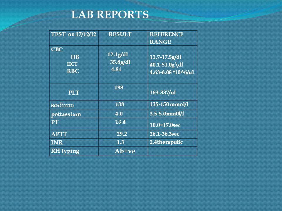 TEST on 17/12/12 RESULT REFERENCE RANGE CBC HB HCT RBC 12.1g/dl 35.8g/dl 4.81 13.7-17.5g/dl 40.1-51.0g\dl 4.63-6.08 *10^6/ul PLT 198 163-337/ul so diu