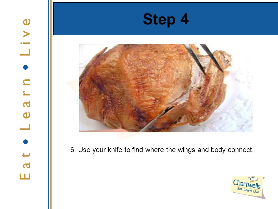 Step 4 E a t L e a r n L i v e 6. Use your knife to find where the wings and body connect.