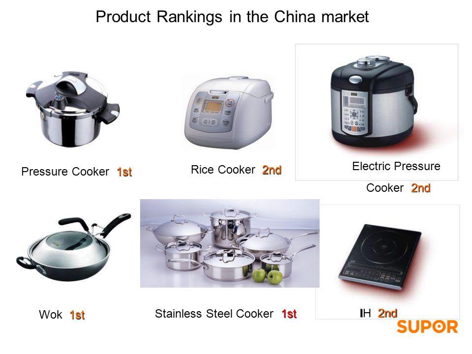 Pressure Cooker 1st Rice Cooker 2nd Wok 1st Product Rankings in the China market IH 2nd Stainless Steel Cooker 1st Electric Pressure Cooker 2nd
