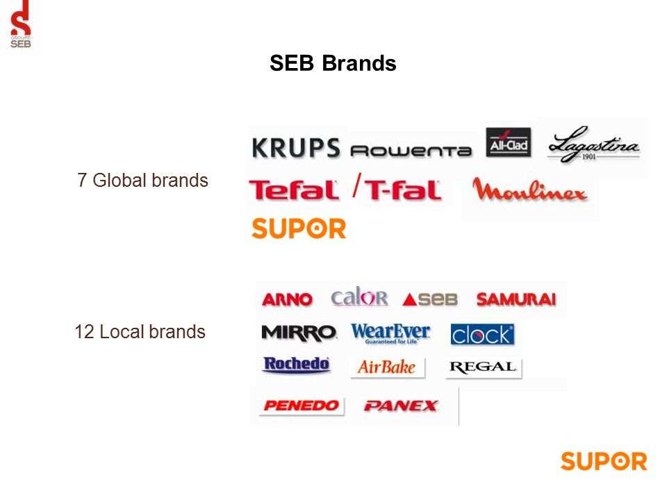 SEB Brands 7 Global brands 12 Local brands /