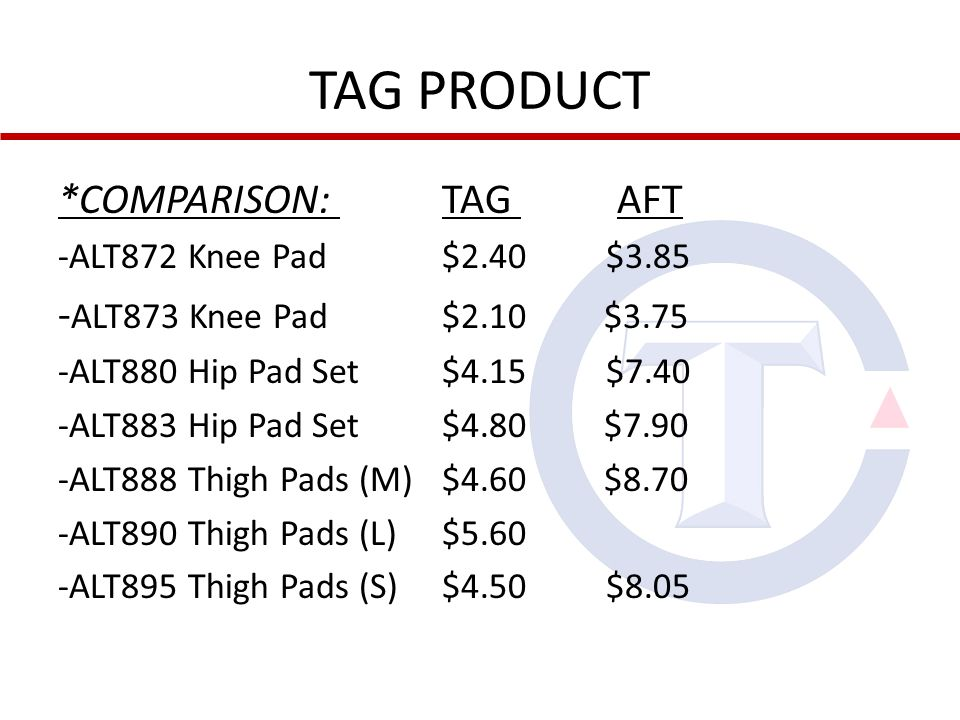 *COMPARISON: TAG AFT -ALT872 Knee Pad$2.40 $3.85 - ALT873 Knee Pad$2.10 $3.75 -ALT880 Hip Pad Set$4.15 $7.40 -ALT883 Hip Pad Set$4.80 $7.90 -ALT888 Thigh Pads (M)$4.60 $8.70 -ALT890 Thigh Pads (L) $5.60 -ALT895 Thigh Pads (S)$4.50 $8.05