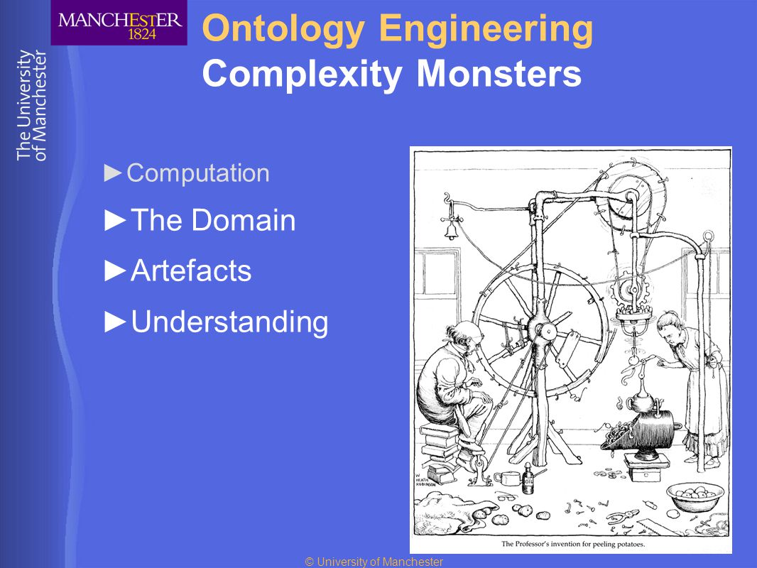 © University of Manchester Domain Complexity Medicine is big ►Very large and inherently complex ►975,354 distinct UMLS concepts ►but this is still too small