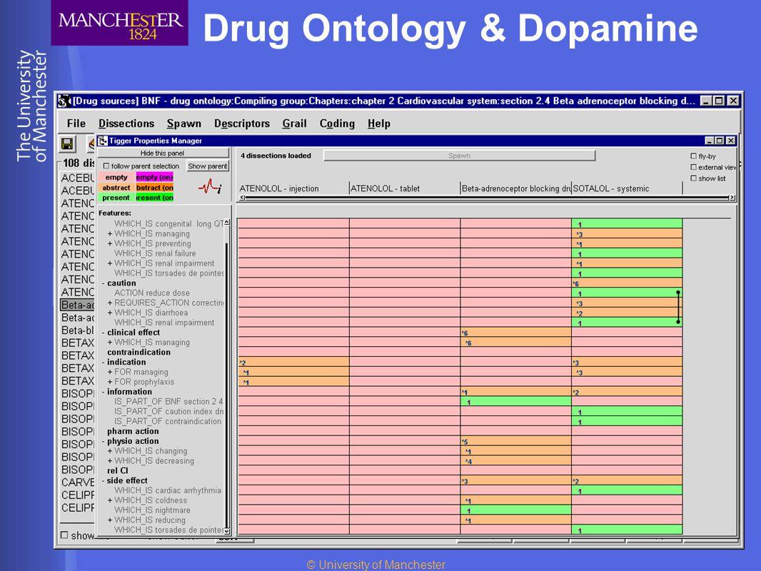 © University of Manchester Drug Ontology & Dopamine
