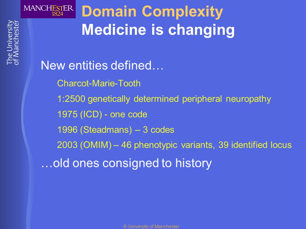 © University of Manchester Domain Complexity But this is tip of iceberg… ►15496 OMIM UIDs (1 Feb 2006) ►Conditions probably or definitely at least partly genetically determined, including: ►107700 Appendicitis ►600631 Bed Wetting ►604324 Adult Acne ►177900 Psoriasis ►103780 Alcoholism ►188890 Tobacco Addiction ►606349 Pathologic Gambling ►119915 Cluster Headache ►607504 Benign Sexual Headache ►220700 Deafness ►125480 Depression/Mania ►109200 Male pattern baldness ►179600 Raynaud Disease 10000 - 5000 - 15000 - 196519701975198019851990199520002005 10,000 14,737 15,496