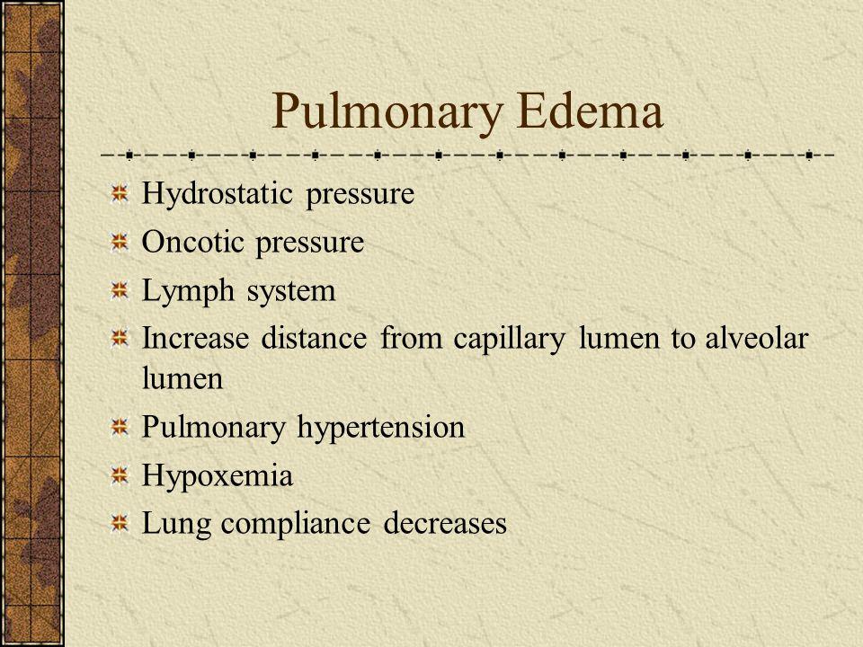 Pulmonary Edema Hydrostatic pressure Oncotic pressure Lymph system Increase distance from capillary lumen to alveolar lumen Pulmonary hypertension Hyp