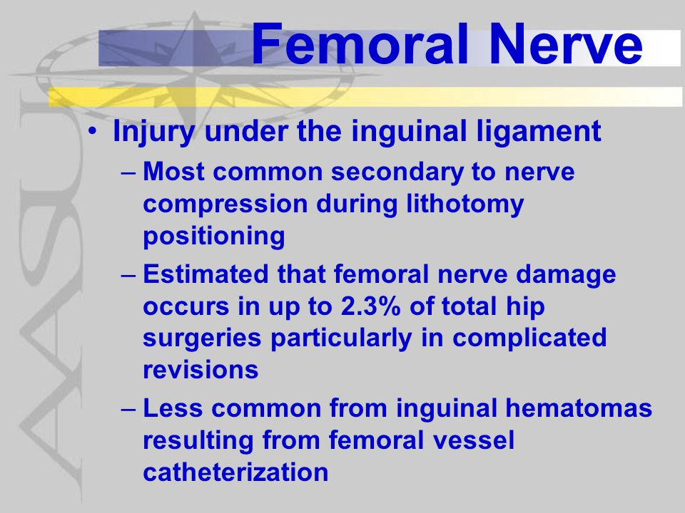 Femoral Nerve Symptoms of nerve injury reported by patients –Most commonly unilateral but can be bilateral after lithotomy –Weakness in quadriceps femoris muscles –Knee buckling on weightbearing –Easy loss of balance and falling –Numbness on anteromedial thigh & leg –Pain usually only with retroperitoneal hematomas