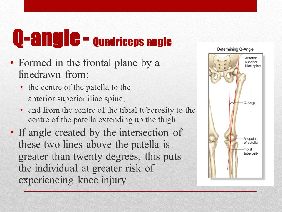 Q-angle - Quadriceps angle Formed in the frontal plane by a linedrawn from: the centre of the patella to the anterior superior iliac spine, and from the centre of the tibial tuberosity to the centre of the patella extending up the thigh If angle created by the intersection of these two lines above the patella is greater than twenty degrees, this puts the individual at greater risk of experiencing knee injury
