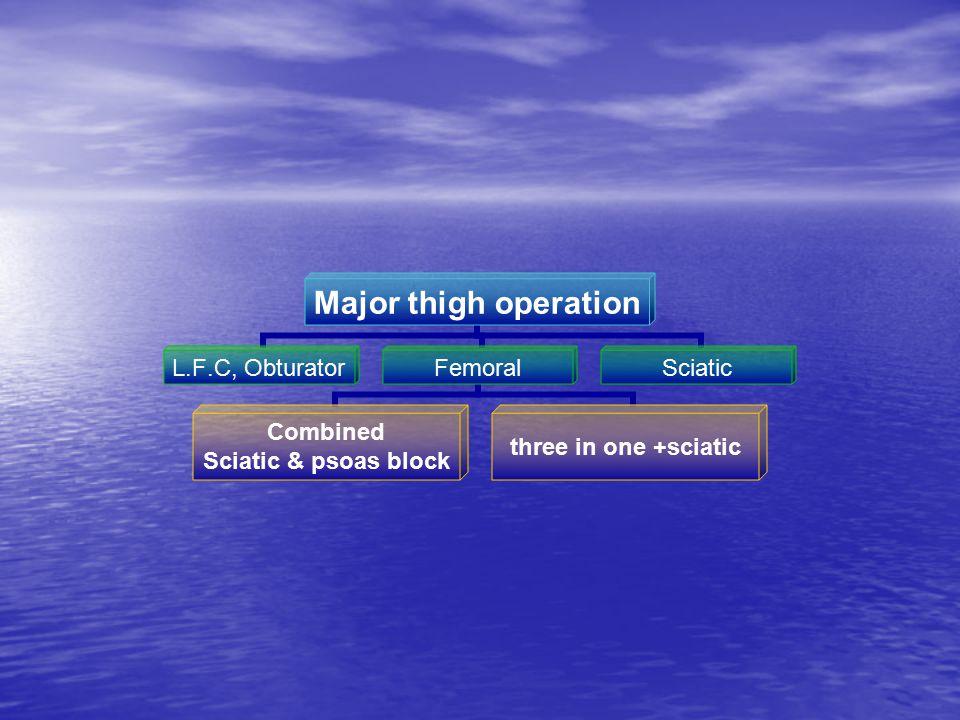 Major thigh operation L.F.C, ObturatorFemoral Combined Sciatic & psoas block three in one +sciatic Sciatic