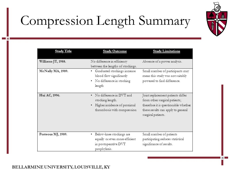 BELLARMINE UNIVERSITY, LOUISVILLE, KY Compression Length Summary Study TitleStudy OutcomeStudy Limitations Williams JT, 1988.