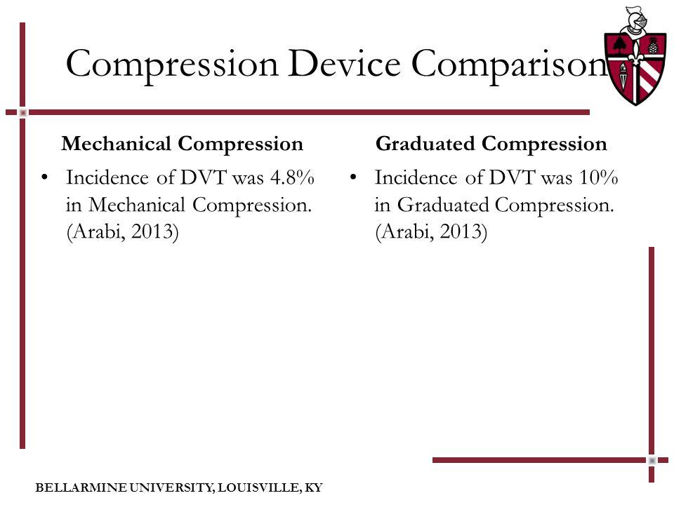 BELLARMINE UNIVERSITY, LOUISVILLE, KY Compression Device Comparison Mechanical Compression Incidence of DVT was 4.8% in Mechanical Compression.