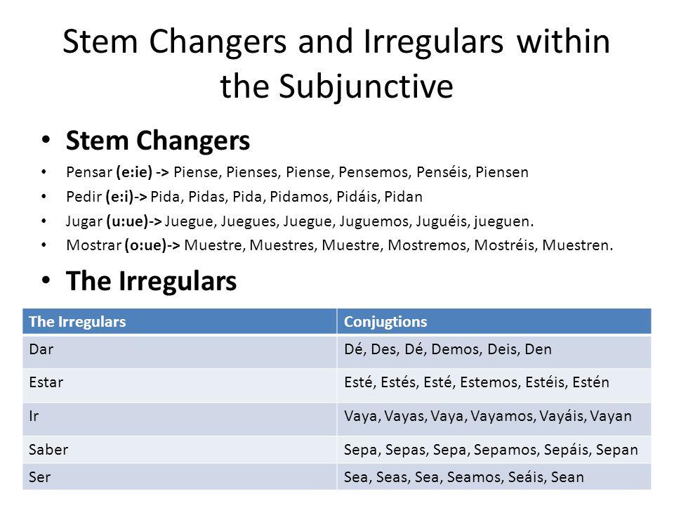 Stem Changers and Irregulars within the Subjunctive Stem Changers Pensar (e:ie) -> Piense, Pienses, Piense, Pensemos, Penséis, Piensen Pedir (e:i)-> Pida, Pidas, Pida, Pidamos, Pidáis, Pidan Jugar (u:ue)-> Juegue, Juegues, Juegue, Juguemos, Juguéis, jueguen.