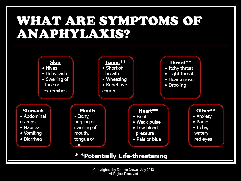 Copyrighted by Doreen Crowe, July 2013 All Rights Reserved WHAT ARE SYMPTOMS OF ANAPHYLAXIS.
