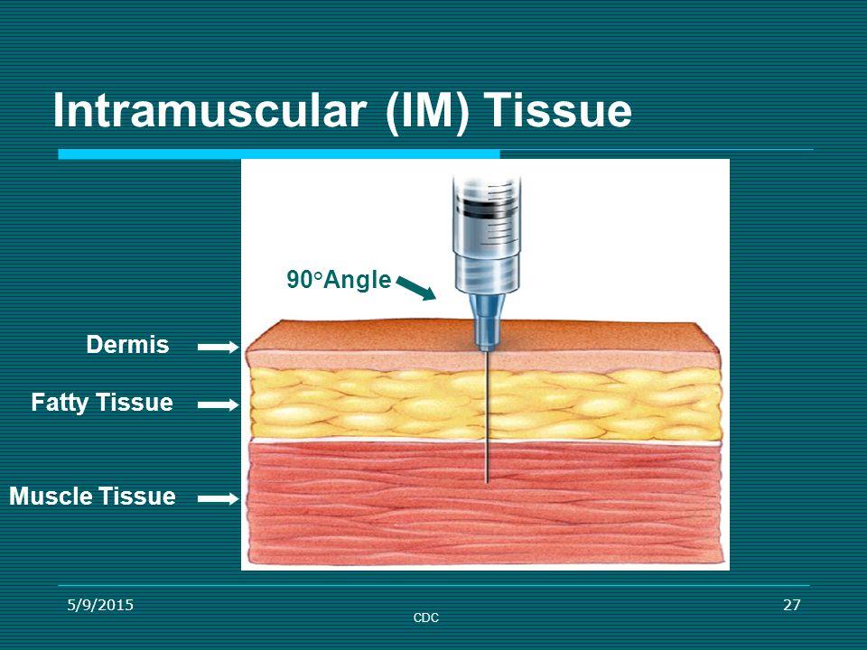 5/9/201527 Intramuscular (IM) Tissue Dermis Fatty Tissue Muscle Tissue 90°Angle CDC