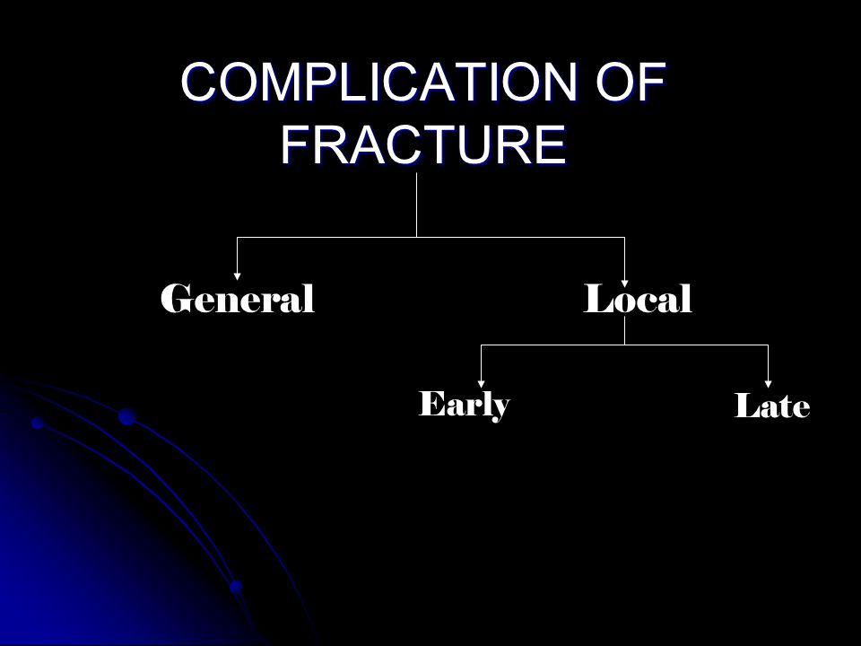 COMPLICATION OF FRACTURE GeneralLocal Early Late