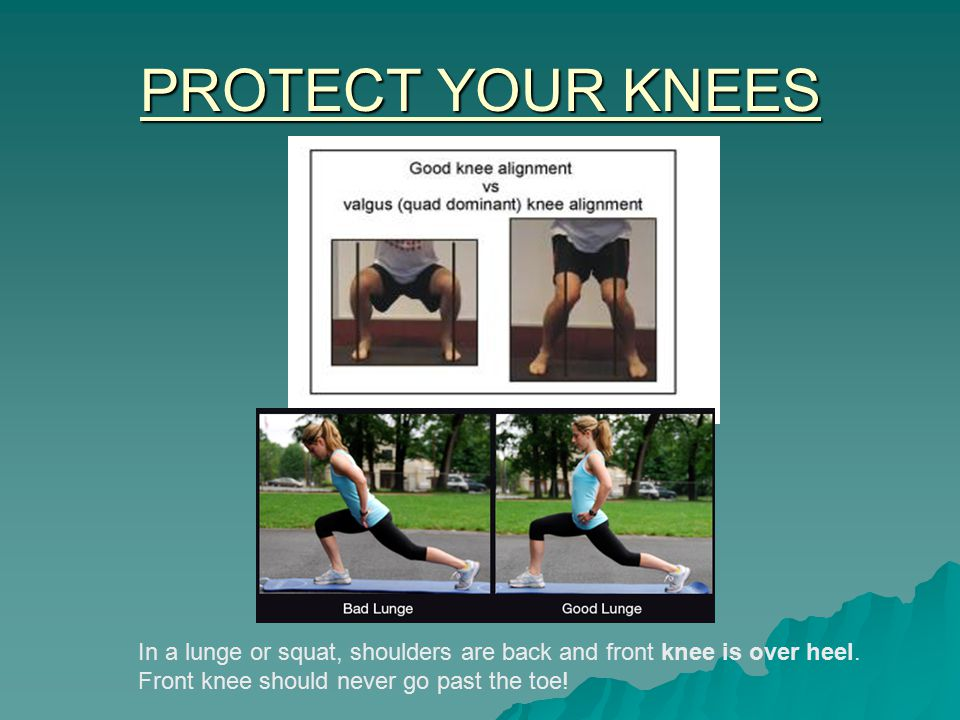 PROTECT YOUR KNEES In a lunge or squat, shoulders are back and front knee is over heel.