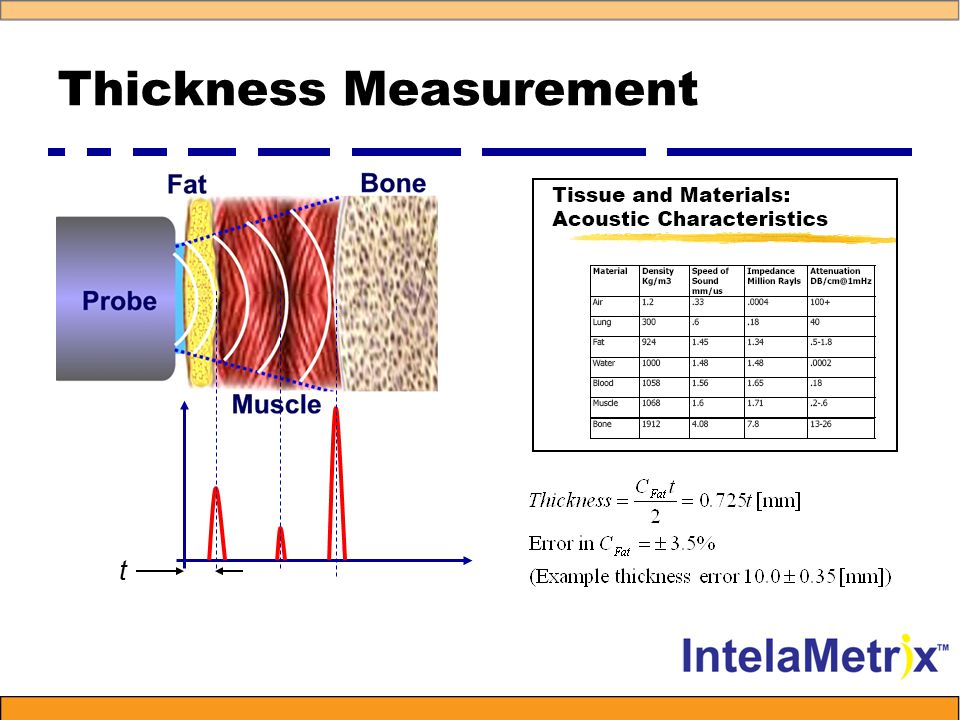 Thickness Measurement t