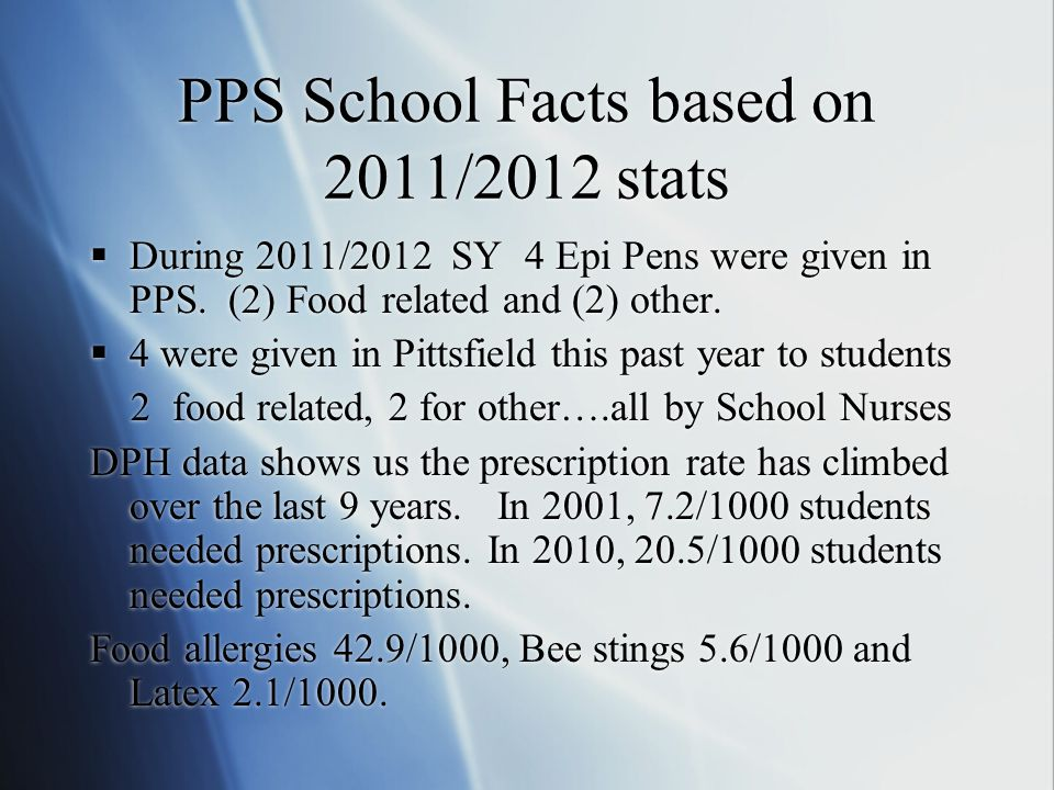PPS School Facts based on 2011/2012 stats  During 2011/2012 SY 4 Epi Pens were given in PPS.