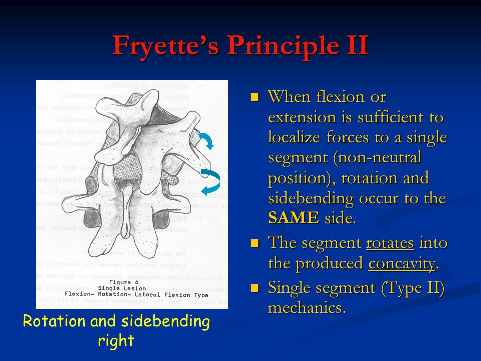 Fryette's Principle II When flexion or extension is sufficient to localize forces to a single segment (non-neutral position), rotation and sidebending occur to the SAME side.