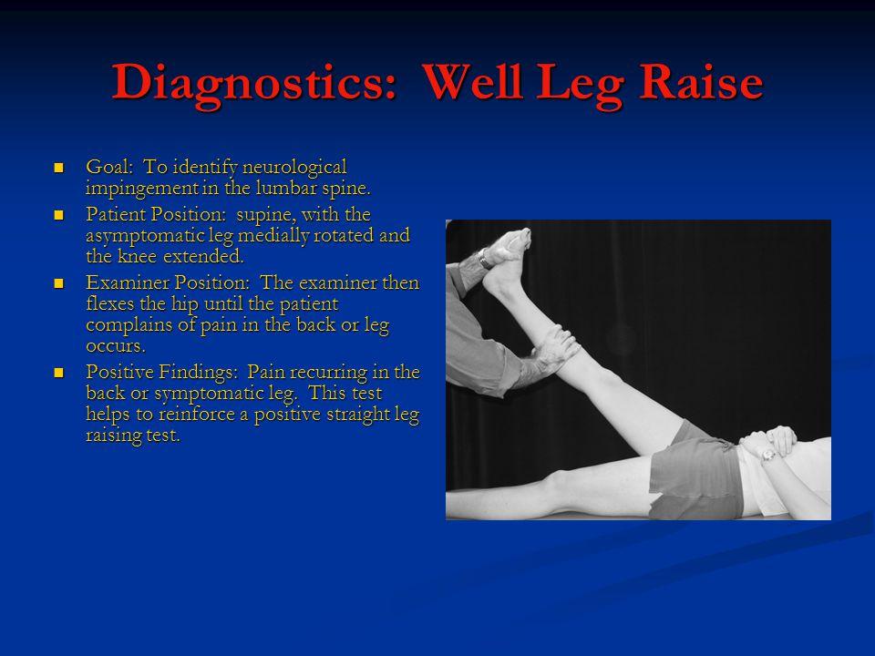 Diagnostics: Well Leg Raise Goal: To identify neurological impingement in the lumbar spine.