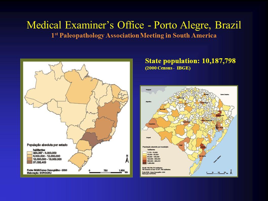 Medical Examiner's Office - Porto Alegre, Brazil 1 st Paleopathology Association Meeting in South America Skeletal Remains