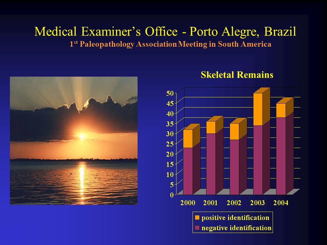 Medical Examiner's Office - Porto Alegre, Brazil 1 st Paleopathology Association Meeting in South America Positive Identification