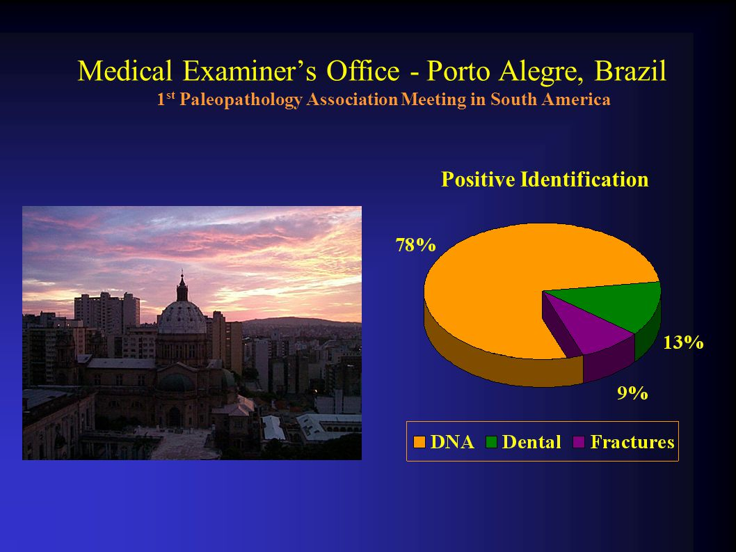 Medical Examiner's Office - Porto Alegre, Brazil 1 st Paleopathology Association Meeting in South America Case 3 – Conclusion  Comparison of medical records and radiographic studies with results of medicolegal examination revealed only positive matches.
