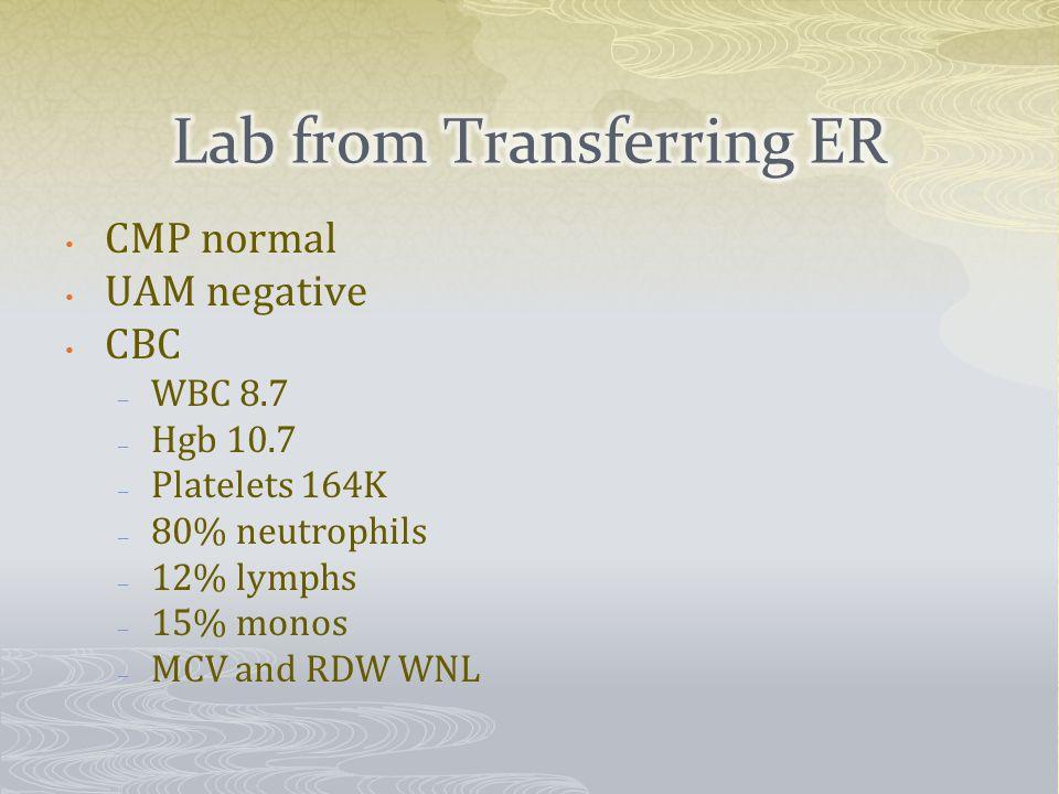 CMP normal UAM negative CBC – WBC 8.7 – Hgb 10.7 – Platelets 164K – 80% neutrophils – 12% lymphs – 15% monos – MCV and RDW WNL