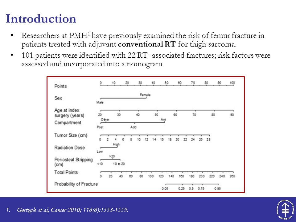 Objective: Preliminary data has suggested a lower risk of fracture when using IMRT.
