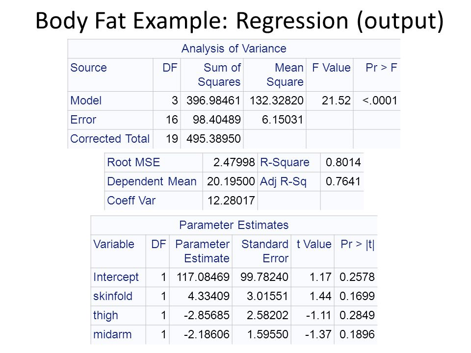 Body Fat Example: Regression (output) Analysis of Variance SourceDFSum of Squares Mean Square F ValuePr > F Model3396.98461132.3282021.52<.0001 Error1