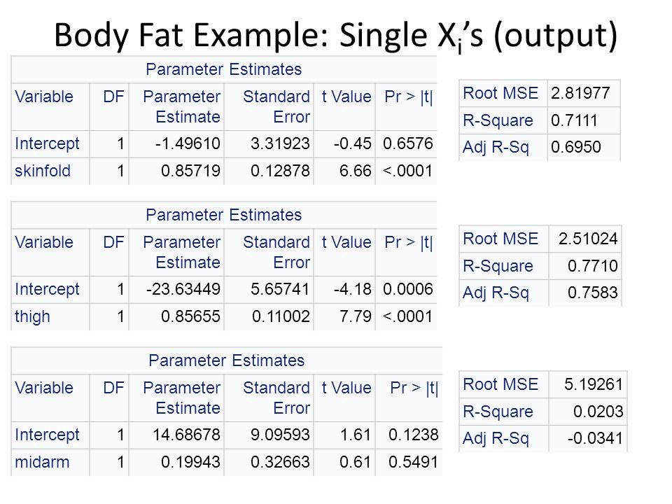 Body Fat Example: Single X i 's (output) Root MSE2.81977 R-Square0.7111 Adj R-Sq0.6950 Parameter Estimates VariableDFParameter Estimate Standard Error