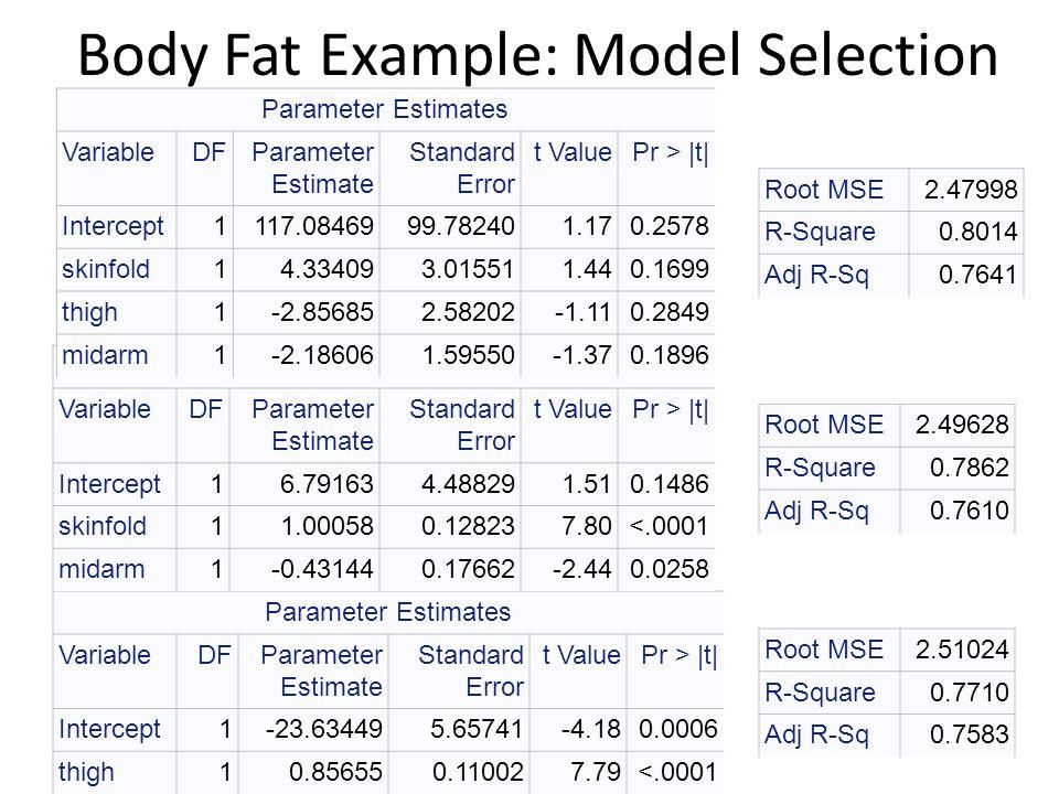 Body Fat Example: Model Selection Root MSE2.47998 R-Square0.8014 Adj R-Sq0.7641 Root MSE2.51024 R-Square0.7710 Adj R-Sq0.7583 Parameter Estimates Vari