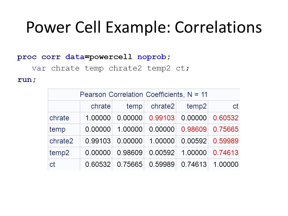 Power Cell Example: Correlations proc corr data=powercell noprob; var chrate temp chrate2 temp2 ct; run; Pearson Correlation Coefficients, N = 11 chra