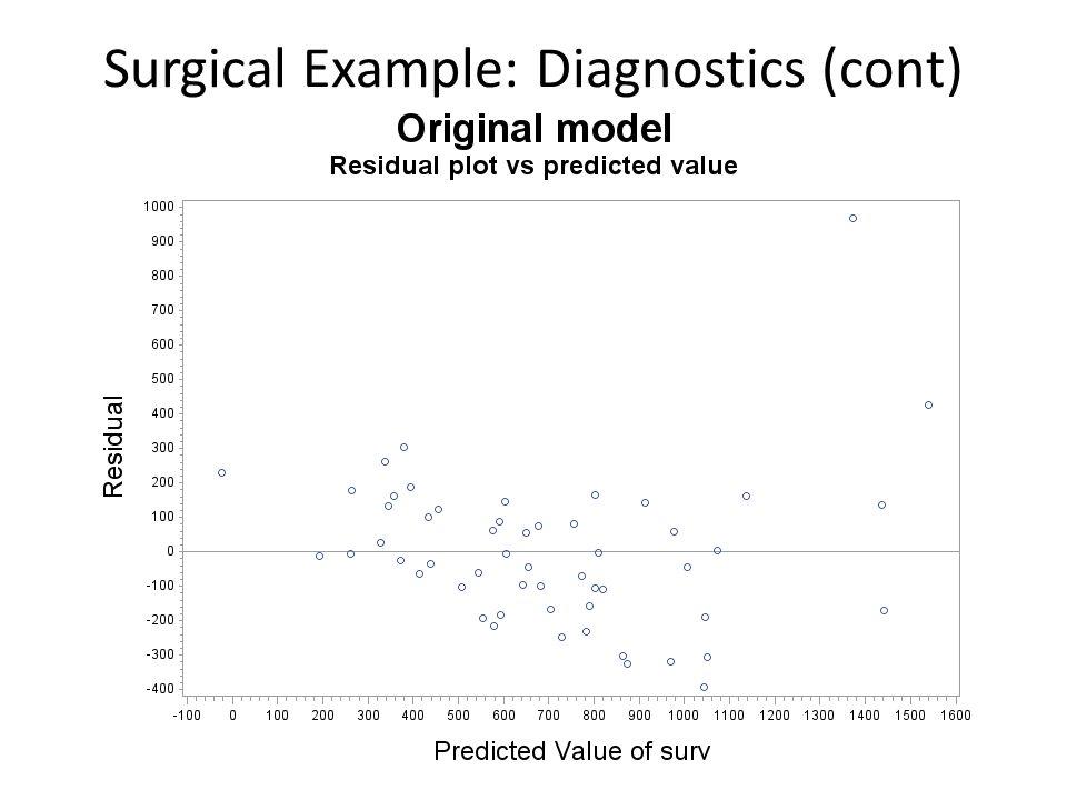 Surgical Example: Diagnostics (cont)