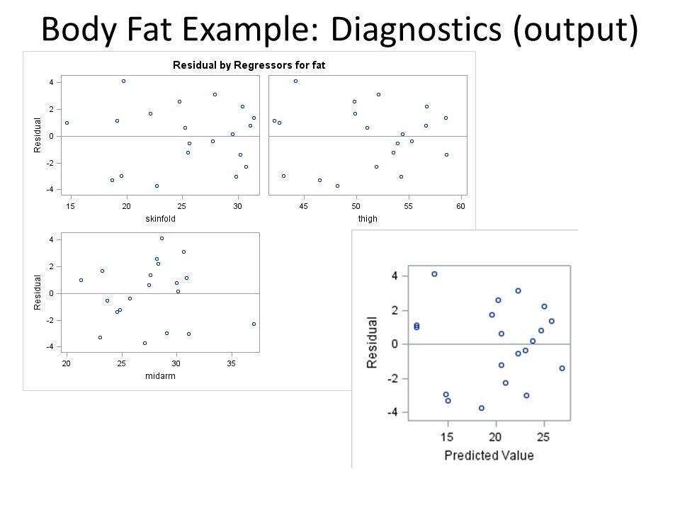 Body Fat Example: Diagnostics (output)