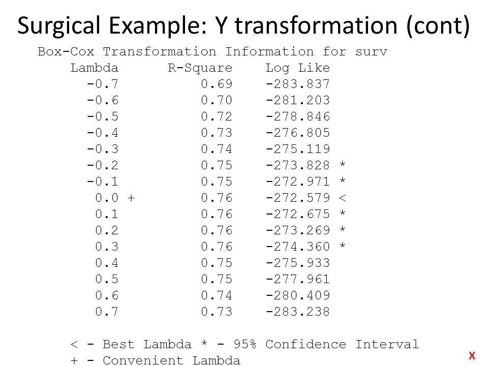 Box-Cox Transformation Information for surv Lambda R-Square Log Like -0.7 0.69 -283.837 -0.6 0.70 -281.203 -0.5 0.72 -278.846 -0.4 0.73 -276.805 -0.3