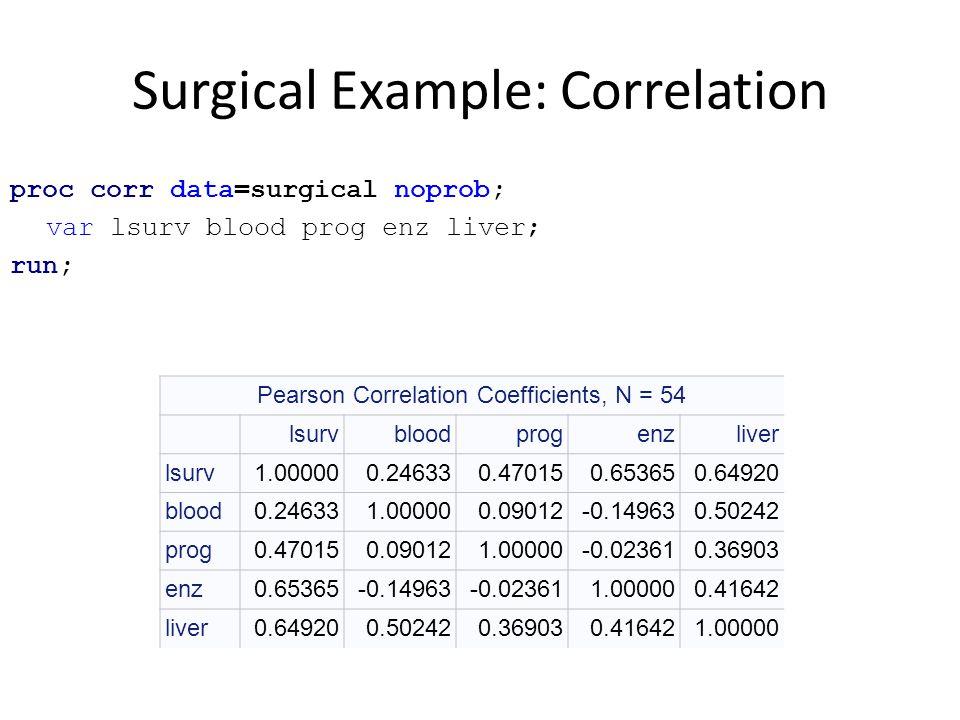 Surgical Example: Correlation proc corr data=surgical noprob; var lsurv blood prog enz liver; run; Pearson Correlation Coefficients, N = 54 lsurvblood