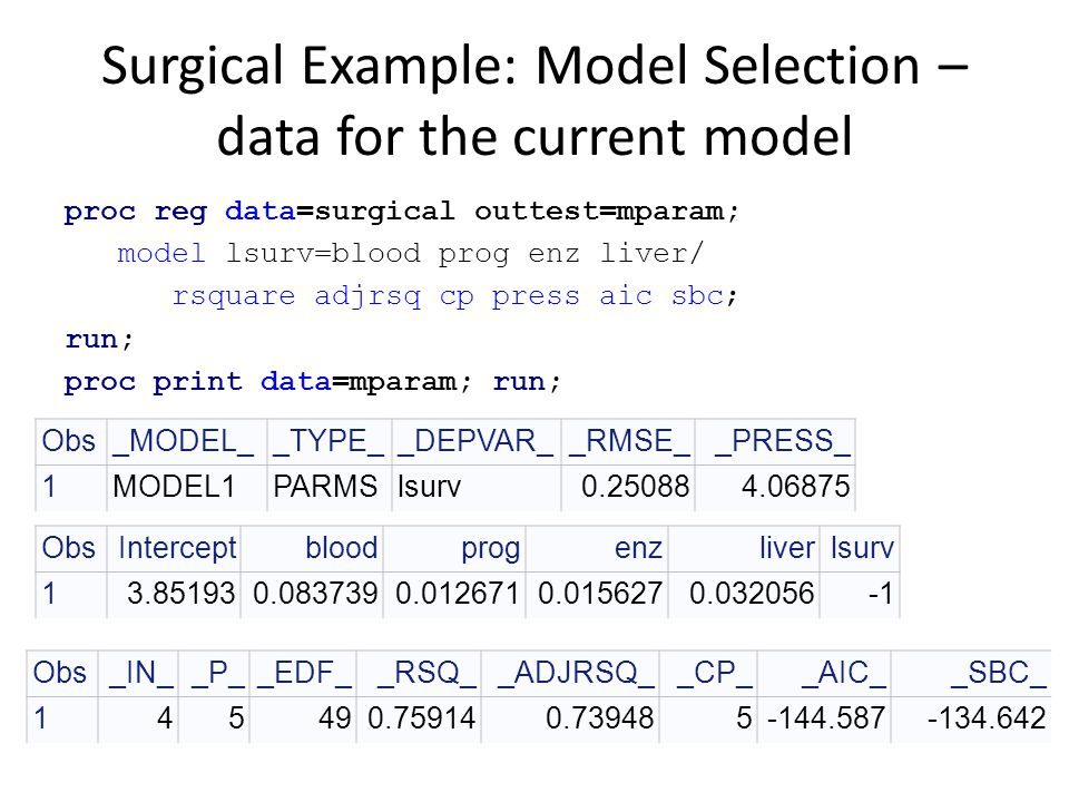 Surgical Example: Model Selection – data for the current model proc reg data=surgical outtest=mparam; model lsurv=blood prog enz liver/ rsquare adjrsq