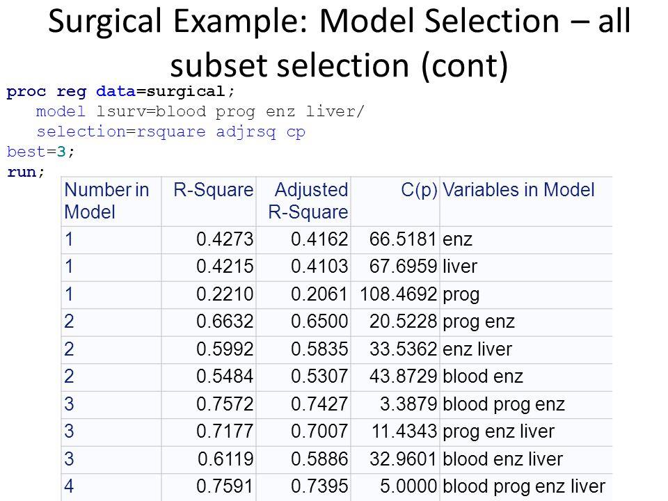 Number in Model R-SquareAdjusted R-Square C(p)Variables in Model 10.42730.416266.5181enz 10.42150.410367.6959liver 10.22100.2061108.4692prog 20.66320.