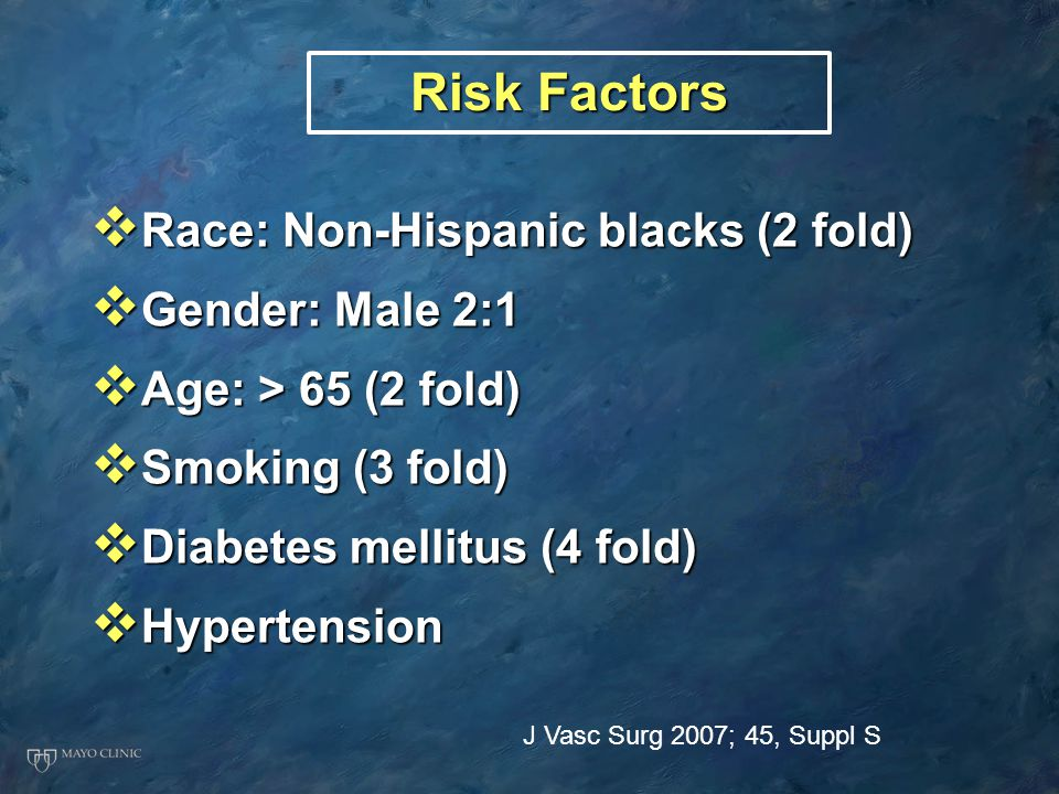 Risk Factors  Race: Non-Hispanic blacks (2 fold)  Gender: Male 2:1  Age: > 65 (2 fold)  Smoking (3 fold)  Diabetes mellitus (4 fold)  Hypertensi