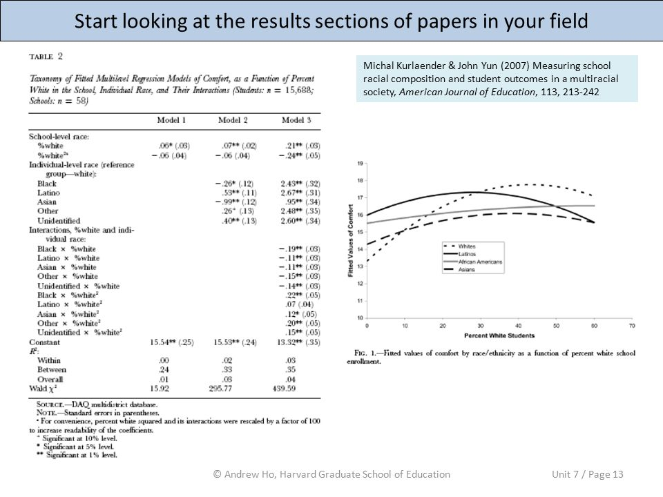 Start looking at the results sections of papers in your field © Andrew Ho, Harvard Graduate School of EducationUnit 7 / Page 13 Michal Kurlaender & John Yun (2007) Measuring school racial composition and student outcomes in a multiracial society, American Journal of Education, 113, 213-242