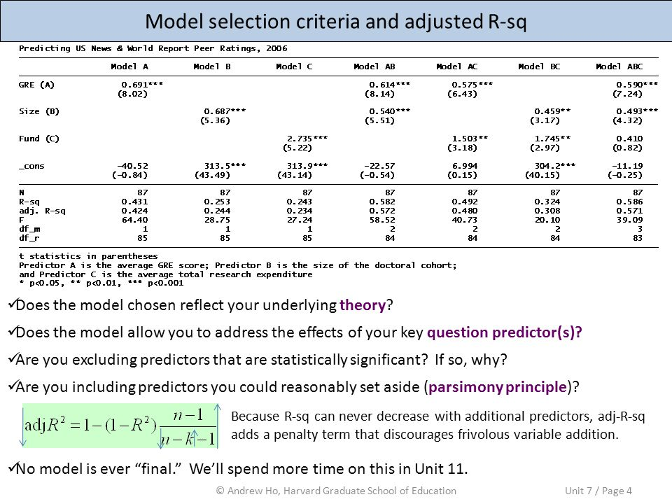 Model selection criteria and adjusted R-sq Does the model chosen reflect your underlying theory.