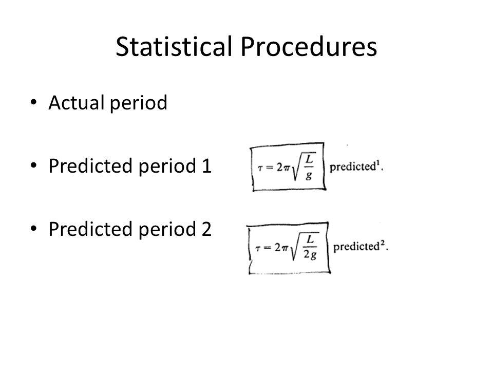 Statistical Procedures Actual period Predicted period 1 Predicted period 2