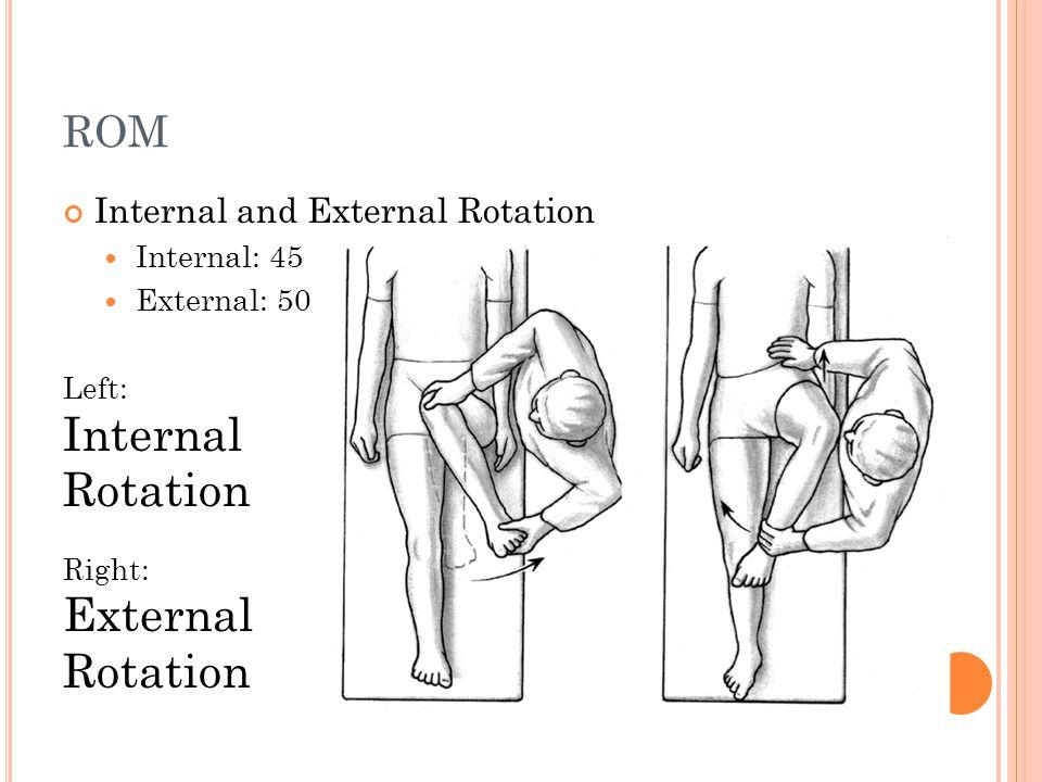 ROM Internal and External Rotation Internal: 45 External: 50 Left: Internal Rotation Right: External Rotation