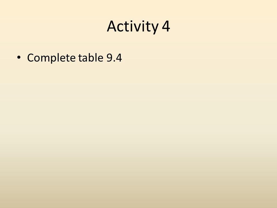 Activity 4 Complete table 9.4