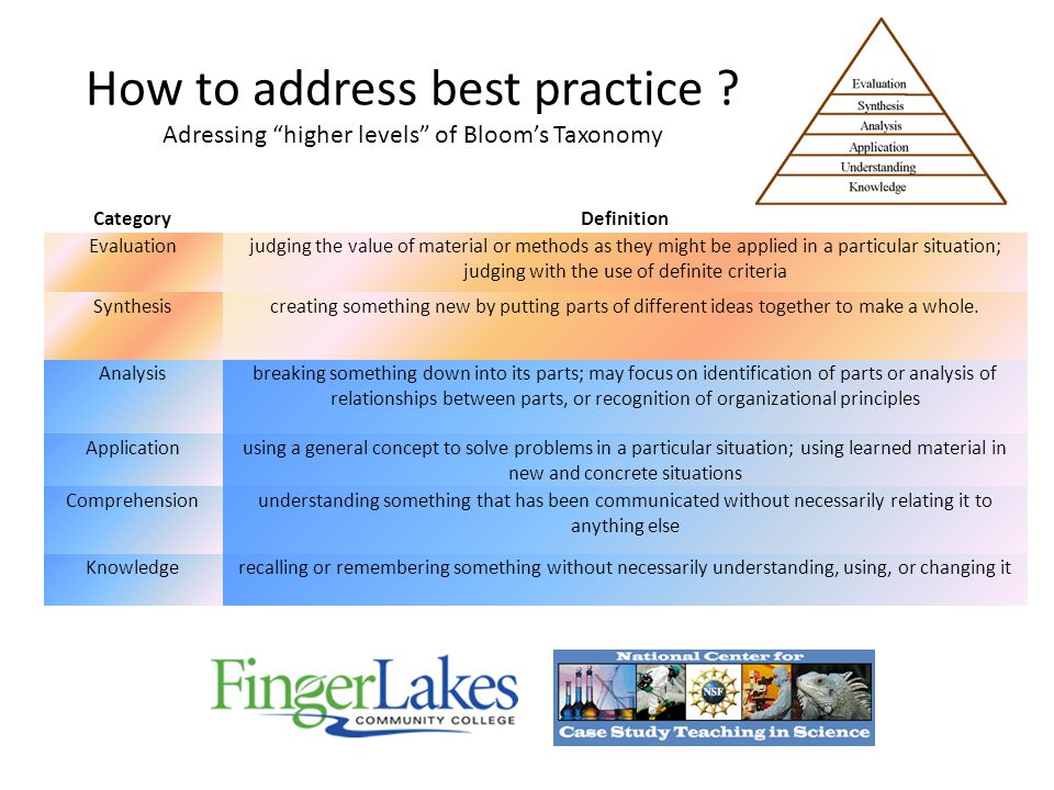 How to address best practice .