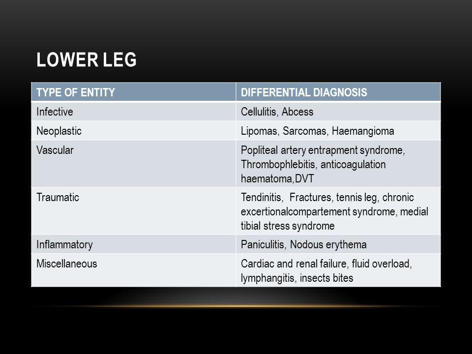 LOWER LEG TYPE OF ENTITYDIFFERENTIAL DIAGNOSIS InfectiveCellulitis, Abcess NeoplasticLipomas, Sarcomas, Haemangioma VascularPopliteal artery entrapmen