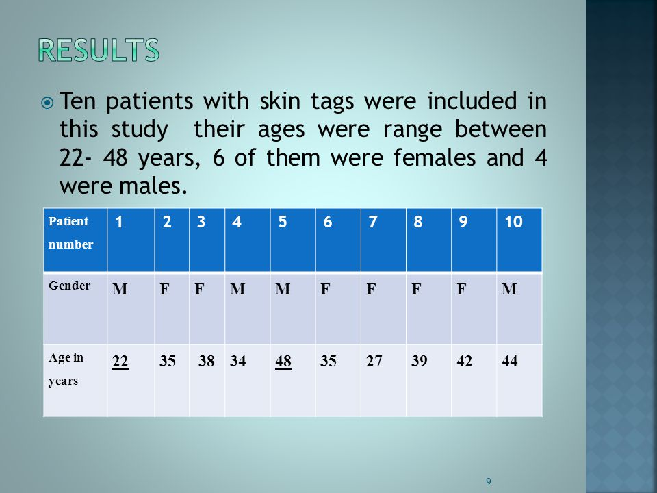  Ten patients with skin tags were included in this study their ages were range between 22- 48 years, 6 of them were females and 4 were males.